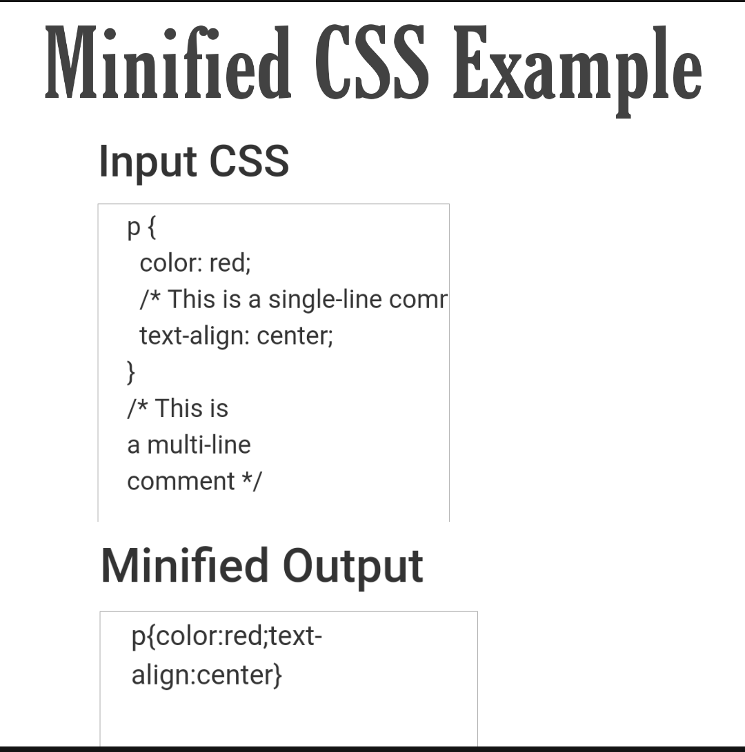 Minify CSS for Speed Optimization