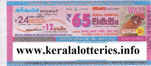 Kerala Lottery_Win Win (W-428) on September 25, 2017