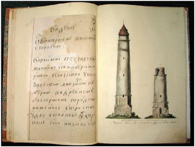 Архитектурни чертежи на древен Болгар
