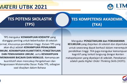 Berikut Materi Tes UTBK Tahun 2021 Yang Wajib Dikuasai