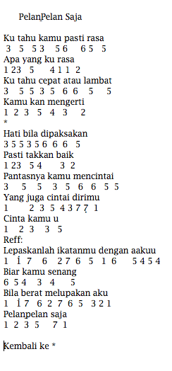 Not Angka Pianika Lagu Pelan-Pelan Saja Kotak