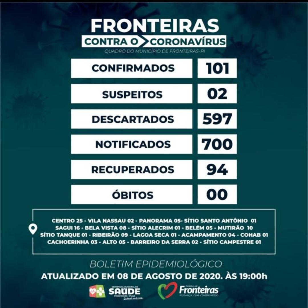 FRONTEIRAS (PI) - BOLETIM EPIDEMIOLÓGICO DE 08/08/2020