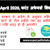 Daily Current Affairs Quiz in Hindi 04 April 2020