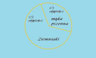 Domogród