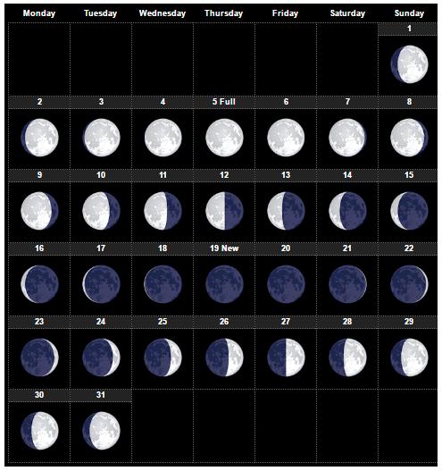 Image result for october 2018 full moon calendar