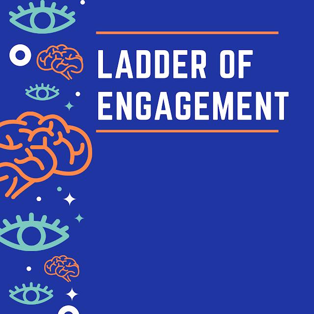 Digital ladder of engagement