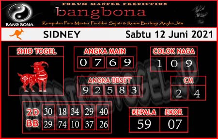 Prediksi Bangbona Sydney Sabtu 12 Juni 2021