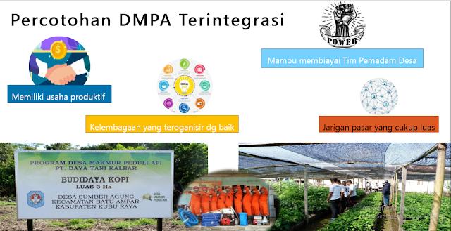 Percontohan DMPA terintegrasi