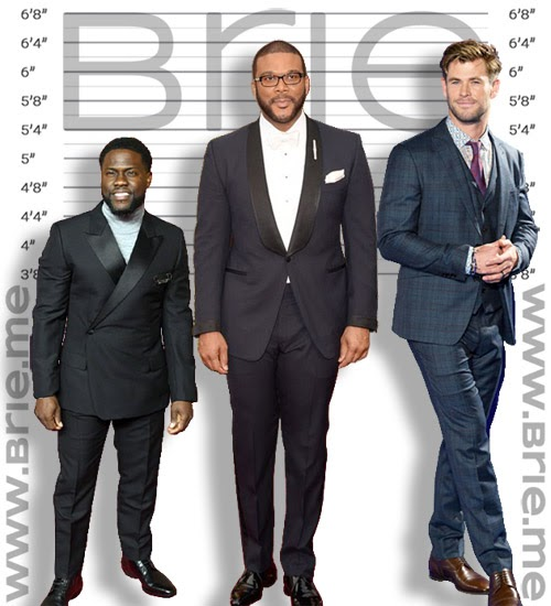 Kevin Hart, Tyler Perry, and Chris Hemsworth height comparison