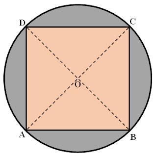 Cara Menghitung Keliling Dan Luas Persegi Dalam Lingkaran