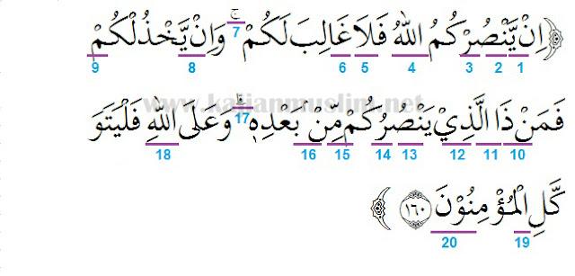 Hukum Tajwid Surat Ali Imran Ayat 160