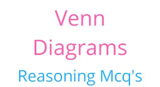Logical-reasoning-mcq-paper1