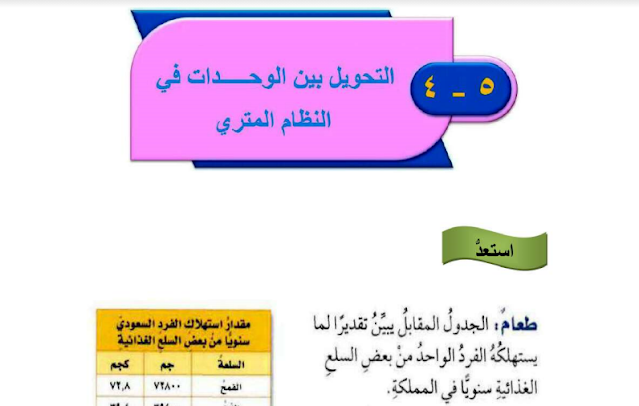 حل درس التحويل بين الوحدات في النظام المتري الرياضيات للصف السادس ابتدائي
