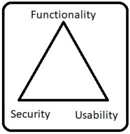 نظرة عامة على أمن الشبكات الداخلية Network security
