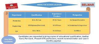 Selmar Lab Pvt Ltd Walk In Interview For ITI/ Diploma/ B.Sc/ M.Sc/ B.Com Experienced Candidates