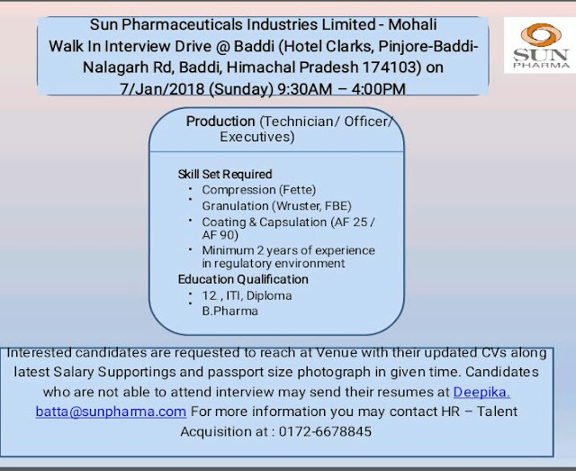 Pharma Vacancy: Walk in for Sun Pharma in Baddi on 7th Jan 2018