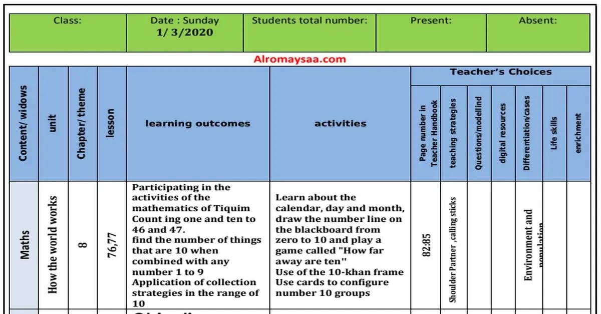 تحضير المستوى الثانى لغات KG2  من الاحد 1 مارس الى الخميس 5 مارس