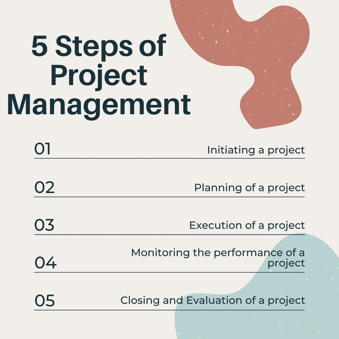 The Essential Guide to Project Management Life Cycle
