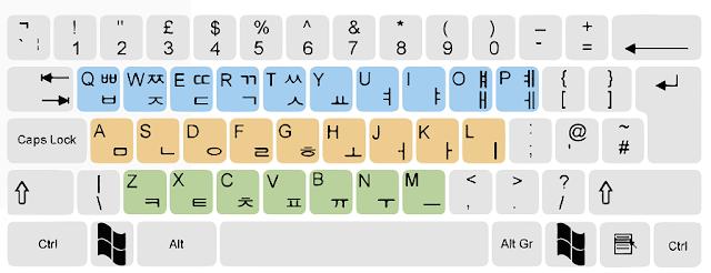 teclado coreano