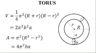 Công thức tính thể tích và diện tích vòng tròn  Công thức tính thể tích và diện tích vòng tròn