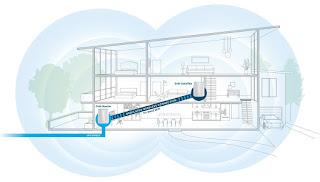 NETGEAR Orbi Home WiFi System, wifi, internet