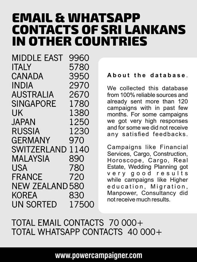 Email & WhatsApp contacts of Sri Lankans In other Countries