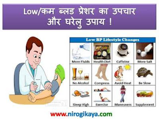 low-blood-pressure-treatment-hindi