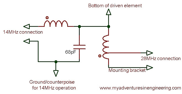 Schematic of dual band vertical