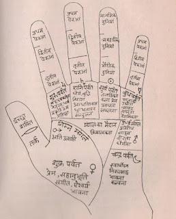 हस्तरेखा शास्त्र की उपयोगिता (Utility of Palmistry)