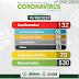 Uiraúna registra 3° óbito por Covid-19, e nove novos infectados