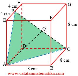 Jarak titik A ke titik Q
