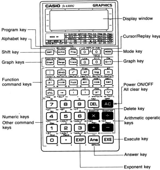 Retro Ordenadores Orty: Calculadora Casio fx-6300G