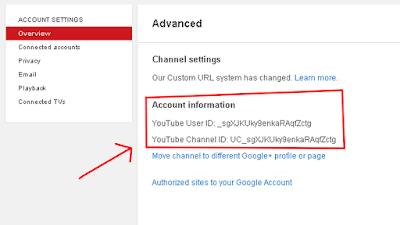 Cara Mengetahui ID YouTube Dengan Mudah - Tutorial YouTube - Hog Pictures