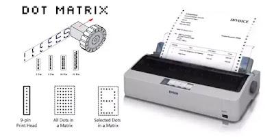 ডট-ম্যাট্রিক্স-প্রিন্টার-what-is-dot-matrix-printer