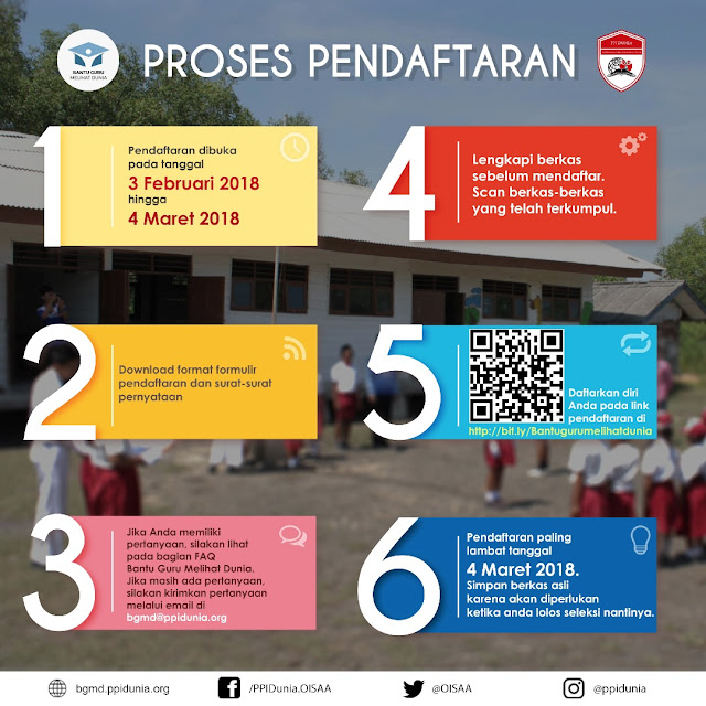 info ppidunia
