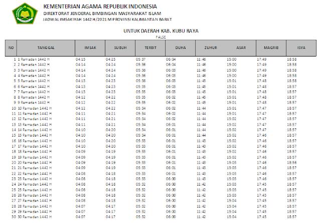 Jadwal Imsakiyah Ramadhan 1442 H Kabupaten Kubu Raya, Provinsi Kalimantan Barat
