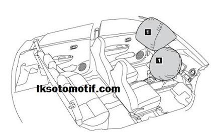 5 Hal Mengenai SRS Airbag Yang Wajib Diketahui Oleh Pemilik Mobil