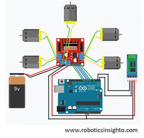 Aspiradora- A Cleaning Robot