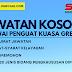 Jawatan Kosong Pegawai Penguat Kuasa Gred KP41. Gaji RM2,081.00 - RM9,547.00