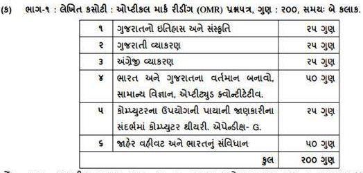 Bin Sachivalay Clerk Exam