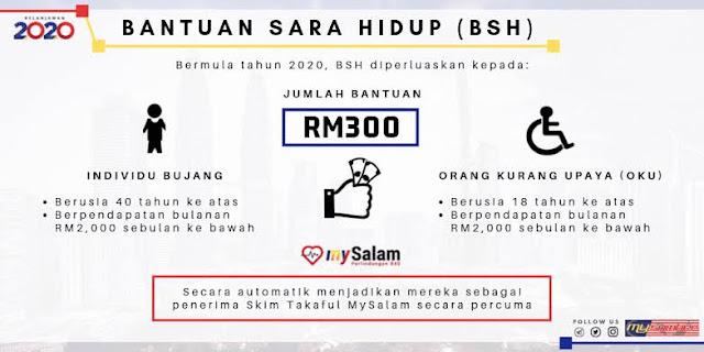 Bantuan sara hidup BSH tahun 2020