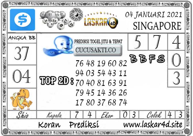 Prediksi Togel SINGAPORE LASKAR4D 04 JANUARI 2021