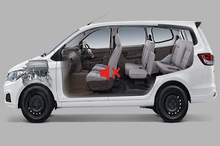Wuling Formo 1.2 MB 7 Seat