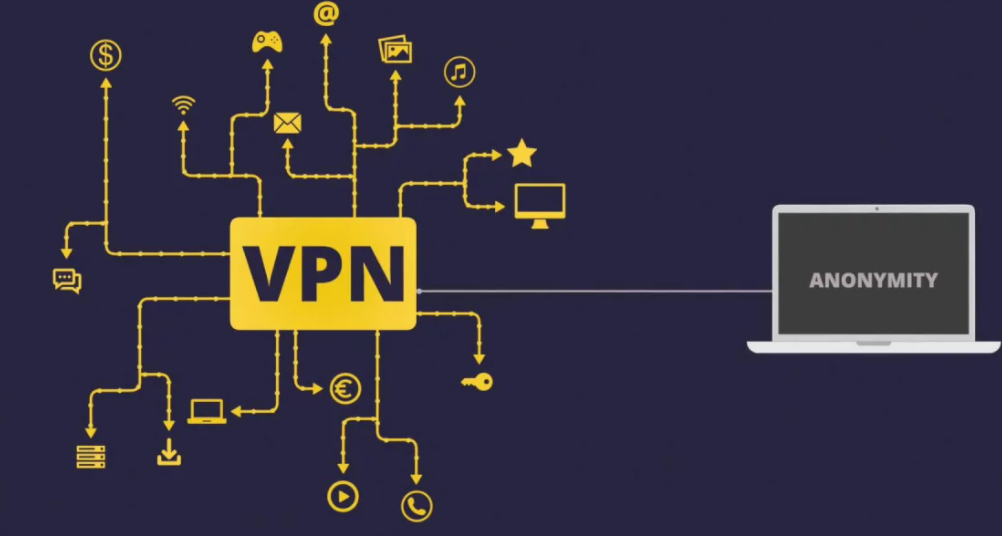What is a VPN and How a VPN Works?