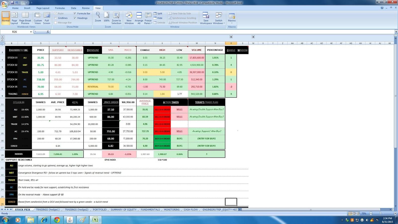 Philippine Stock Market Trading Online Diary