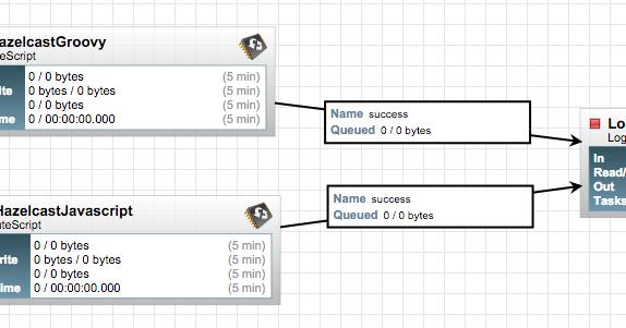Fun with Apache NiFi: ExecuteScript - Using Modules