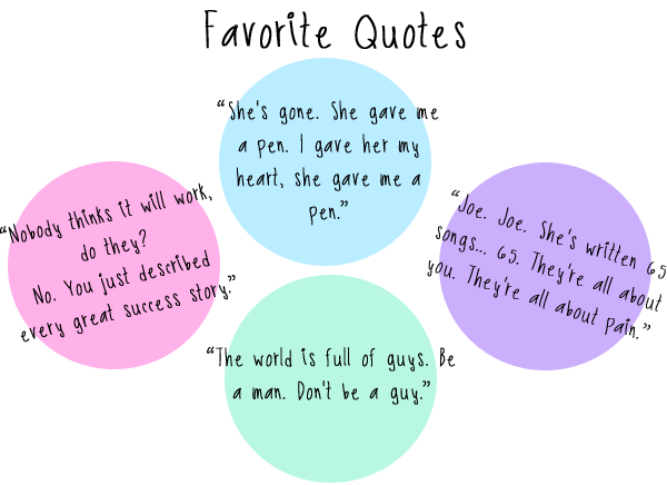Say Anything Quotes: From Say Anything Quotes. QuotesGram