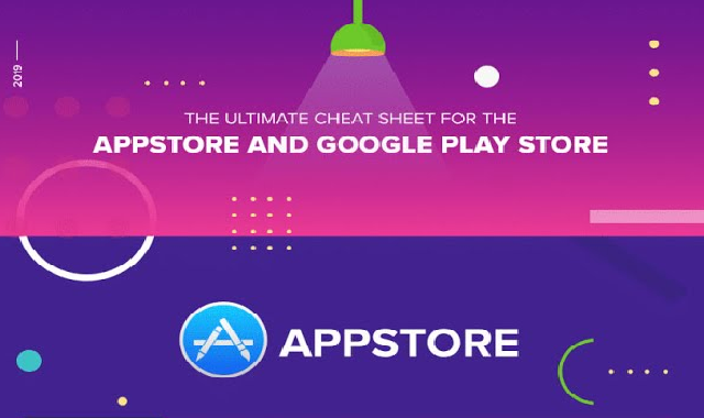 App Submission Cheat Sheet 2019