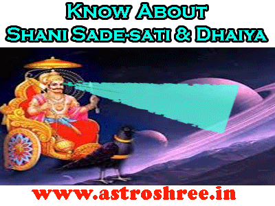 effect of shani sade sati on different zodiacs as per astrology