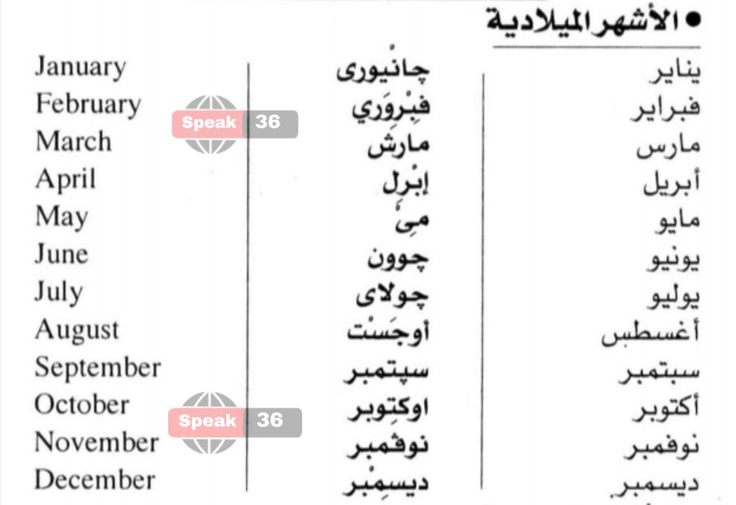 جدول اسماء الشهر بالانجليزي